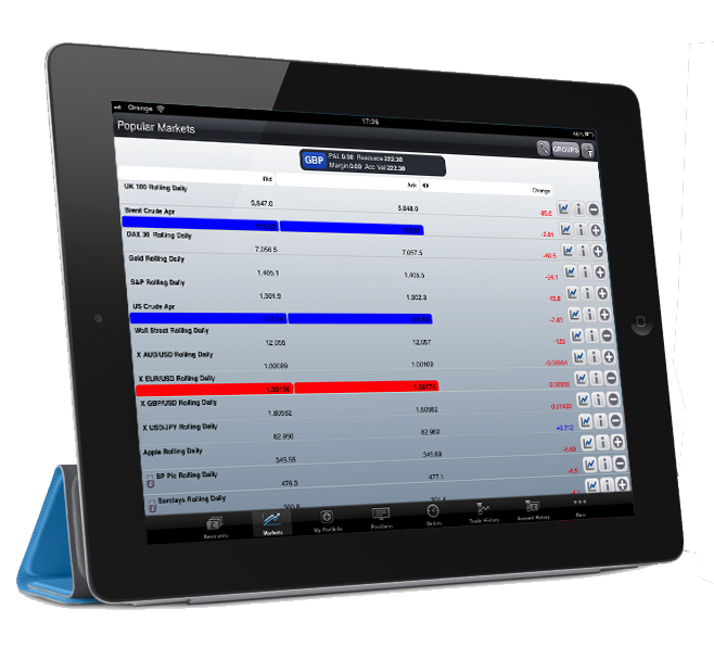 Intertrader's iPad Application